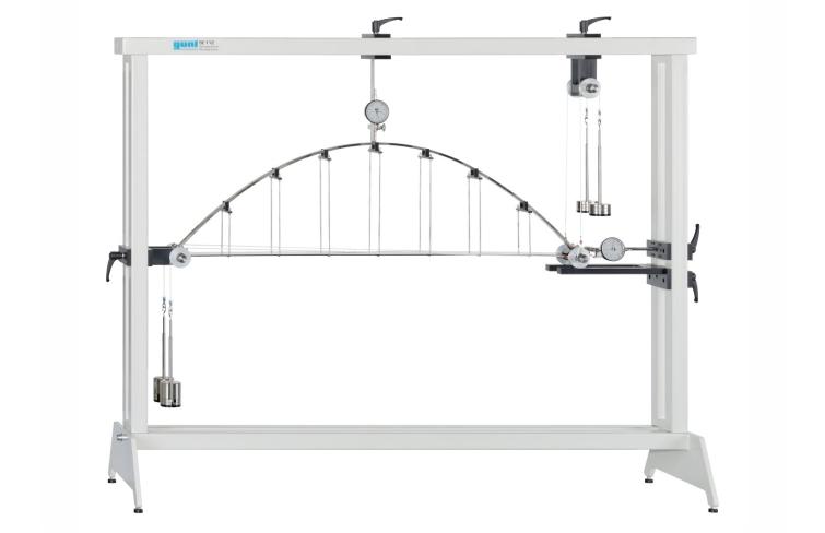 Produkte for Rahmen berechnen statik