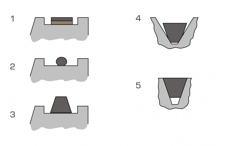 v belt types. show all v belt types