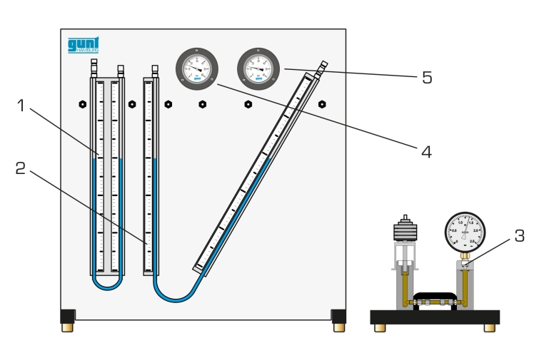 Products A Schematic Diagram Manometer on