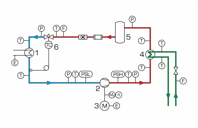 Products Refrigeration Schematic Diagram on refrigeration flow diagram, refrigeration wiring schematics, refrigeration system schematic, refrigeration piping diagram, refrigeration schematic symbols, basic refrigeration cooler diagram, refrigeration block diagram, refrigeration wiring diagram, refrigeration cycle diagram, refrigeration system diagram, simple refrigeration diagram, refrigeration flow chart, refrigerator diagram, refrigeration component diagram, basic refrigeration circuit diagram, refrigeration line diagram,