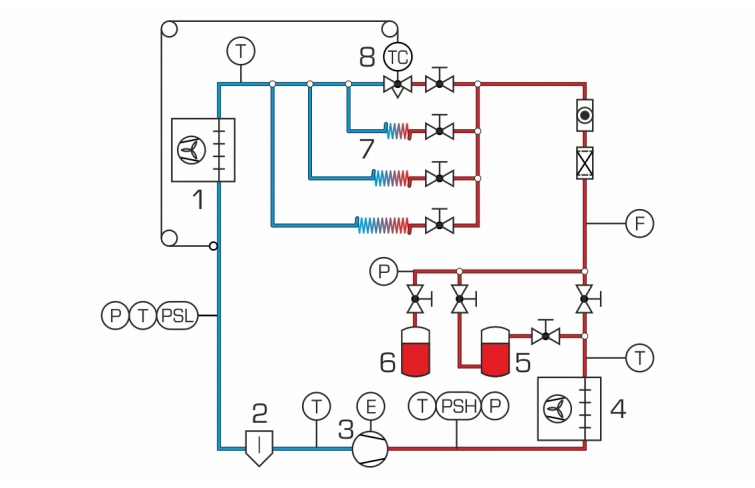 Astonishing Beaufiful Circuit Diagram Of Refrigeration System Images File Wiring Cloud Tziciuggs Outletorg