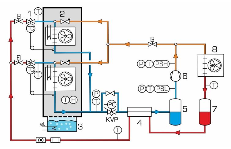 hot gas defrost refrigerator schematic