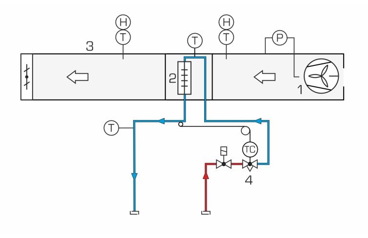 basic ladder diagram air conditioning diy enthusiasts wiring rh okdrywall co