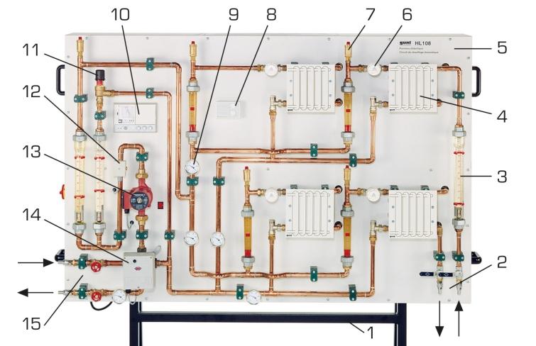 Produits - Purger circuit chauffage ...