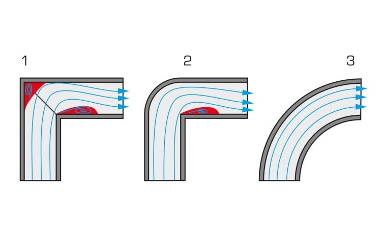 The influence of bends on liquid–liquid flow through ...