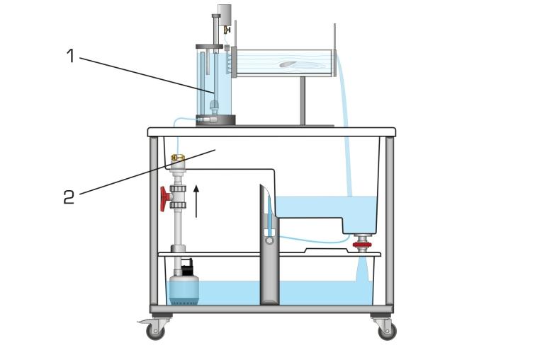 calibration of volumetric apparatus pdf