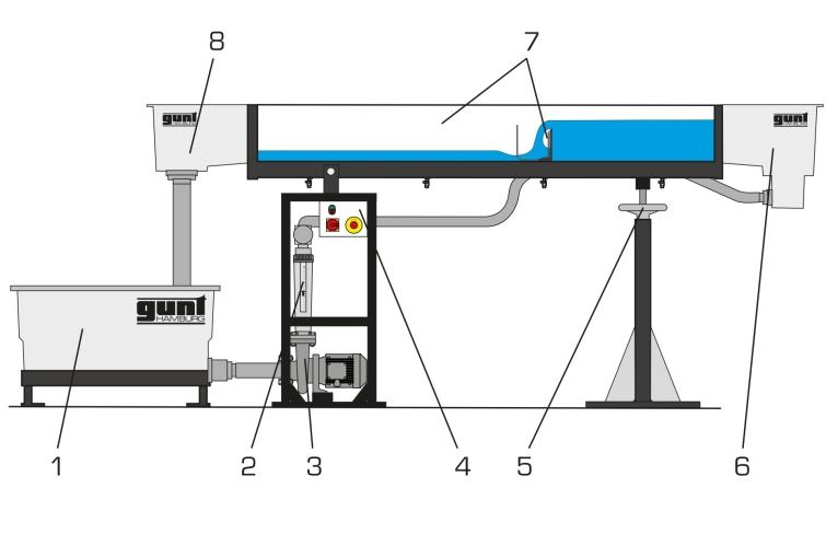 Meter X  Meter Glass Box
