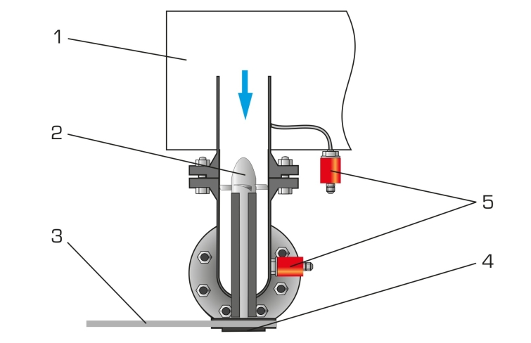 Axial Flow Goulds Pump Curves : Products